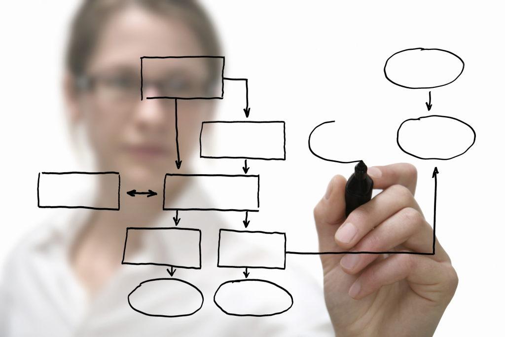 Riadenie procesov - ITIL, COBIT, modelovanie procesov s pomocou nástrojov EA, Archi (Archimate), Enterprise Architecture Management podľa TOGAF.